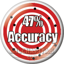 47% Accuracy